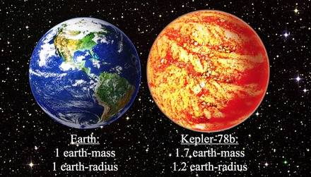 Kepler 78-b, il pianeta simile alla Terra